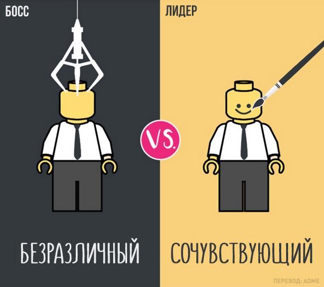 boss vs lider
